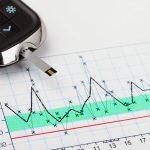 Quando misurare la glicemia